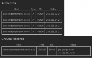 custom domain dns records