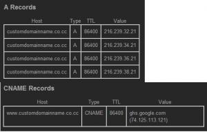 Using a Custom Domain on Blogger
