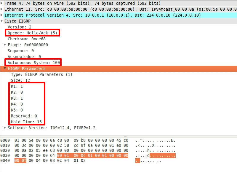 wireshark header file format designed for essay