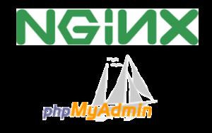 nginx phpmyadmin thumbnail